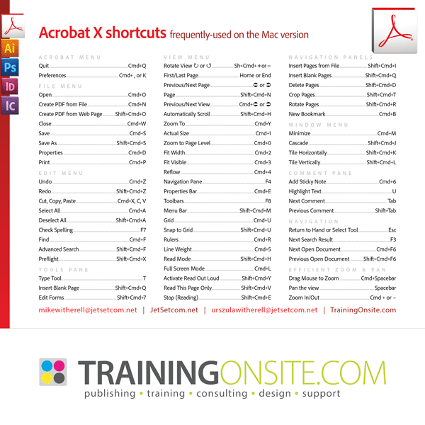 Acrobat X keyboard shortcuts