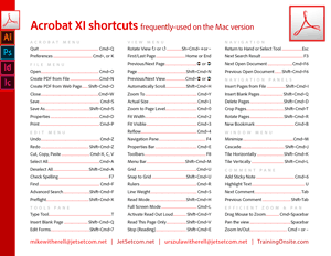 Acrobat XI shortcuts mac