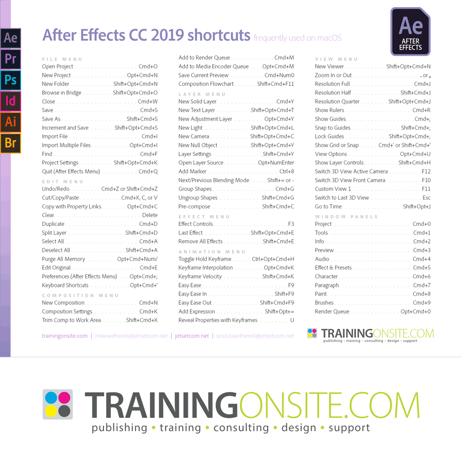 After Effects CC 2019 keyboard shortcuts
