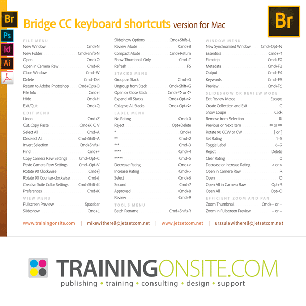 Bridge CC frequently-used keyboard shortcuts handout