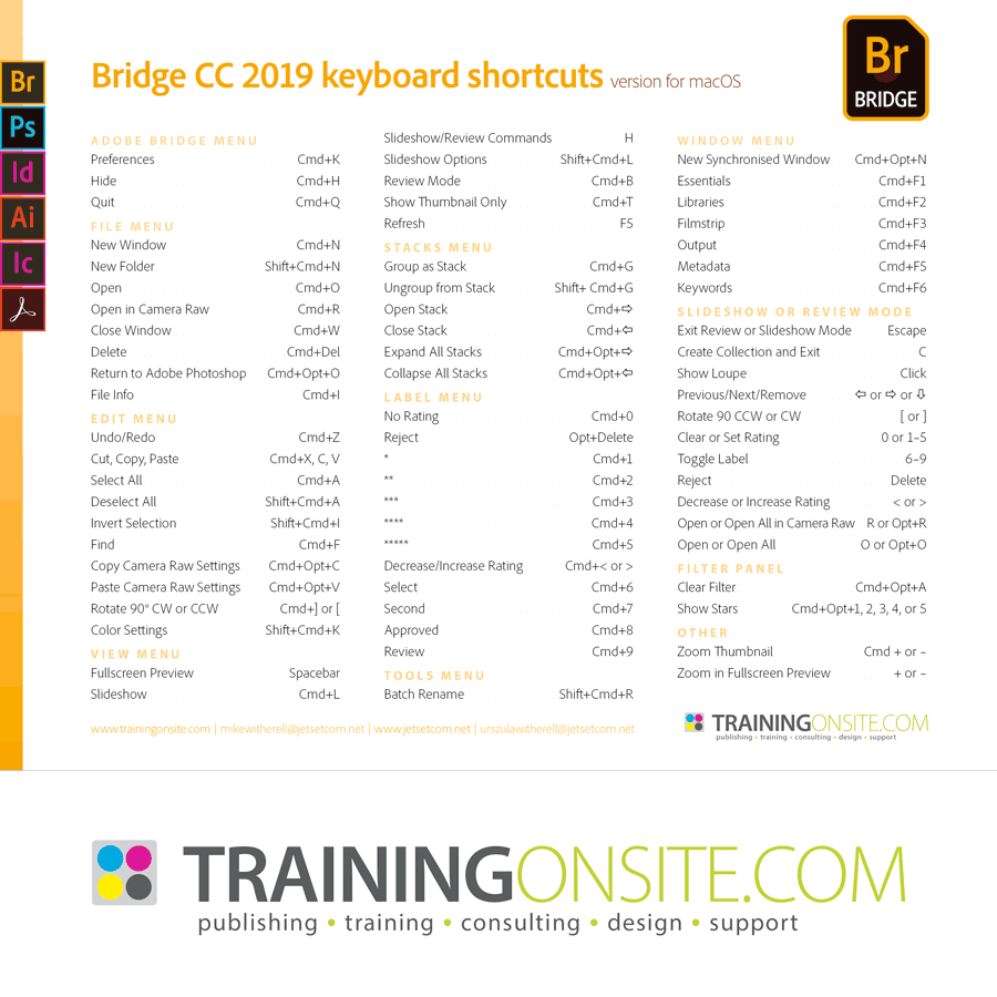 Bridge CC 2019 keyboard shortcuts