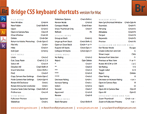 Bridge CS5 frequently-used keyboard shortcuts handout