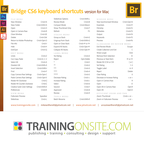 Bridge CS6 frequently-used keyboard shortcuts handout