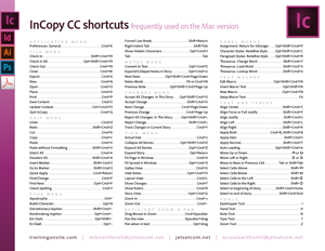 InCopy CC frequently-used keyboard shortcuts