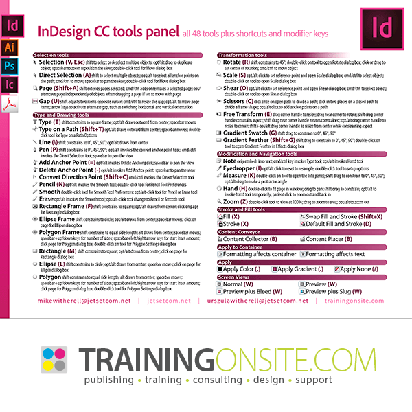 InDesign CC tools and shortcuts and modifiers