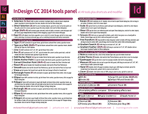 InDesign CC 2014 tools, shortcuts, and modifier keys