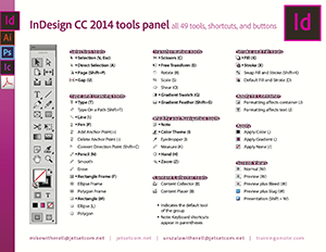 InDesign CC 2014 tools panel