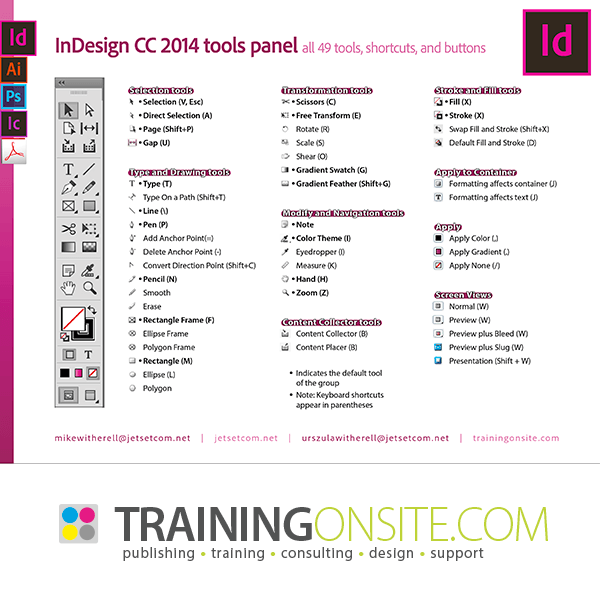 InDesign CC 2014 tools panel illustrated