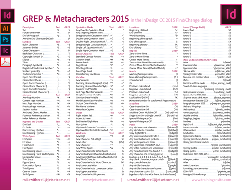InDesign CC 2015 GREP and Metacharacters