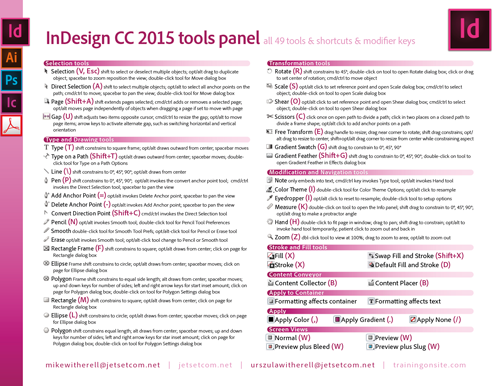 InDesign CC 2015 tools and modifier keys
