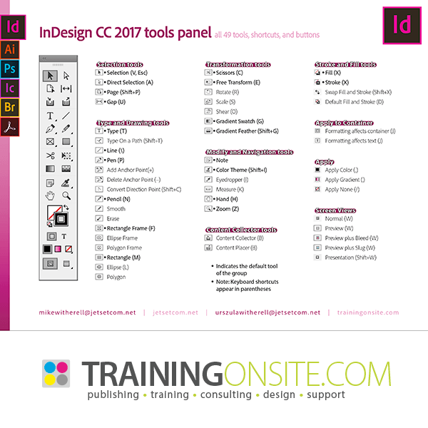 InDesign CC 2017 tools panel