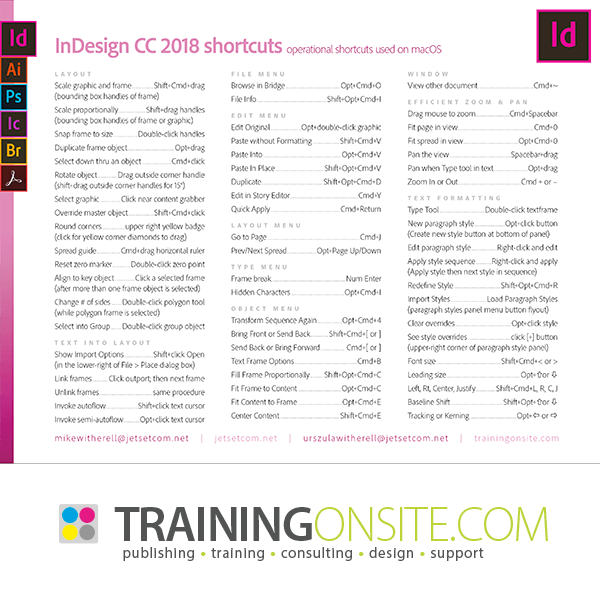 InDesign CC 2018 operational shortcuts