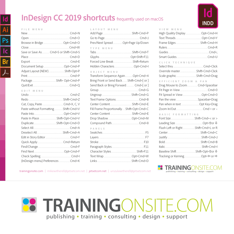 InDesign CC 2019 keyboard shortcuts 900px