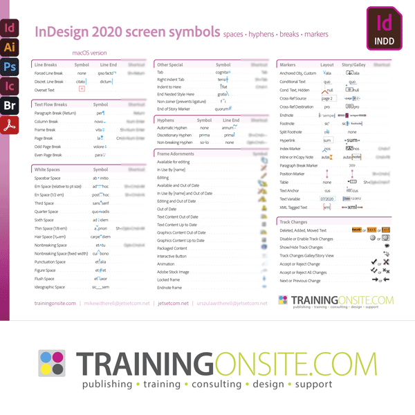 InDesign CC 2020 onscreen symbols