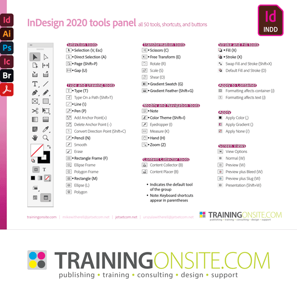 InDesign CC 2020 tools panel