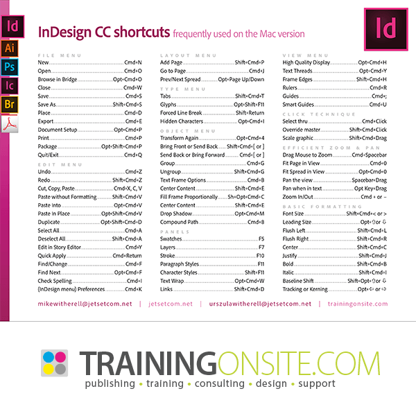 InDesign CC common keyboard shortcuts