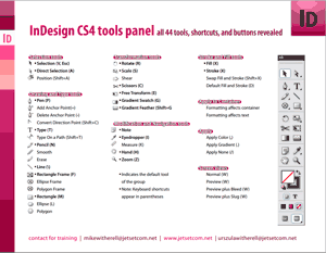 InDesign CS4 tools