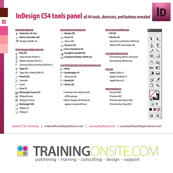 InDesign CS4 tools panel