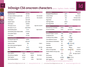 InDesign CS6 onscreen characters