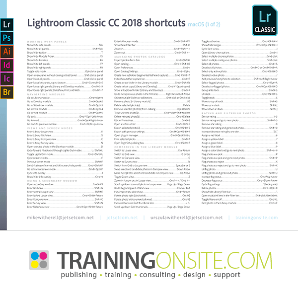 Lightroom CC 2018 keyboard shortcuts