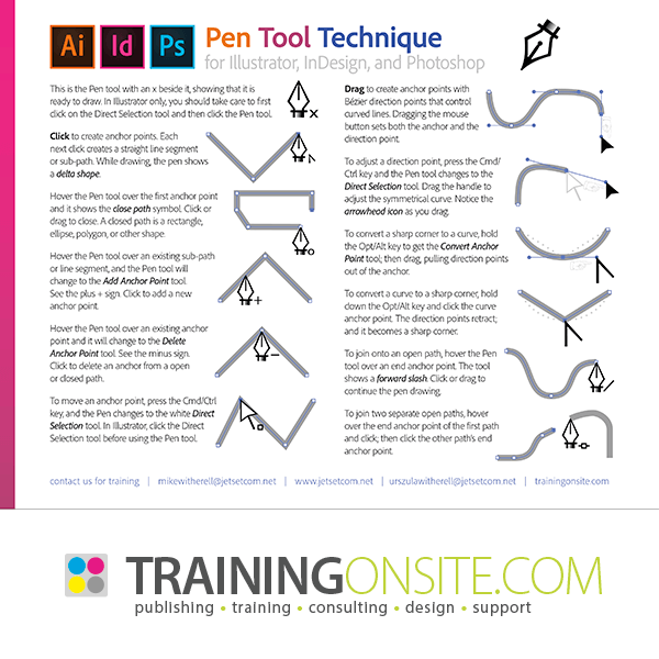 Mike's Vector Pen Tool Technique 2013 for InDesign, Illustrator, and Photoshop