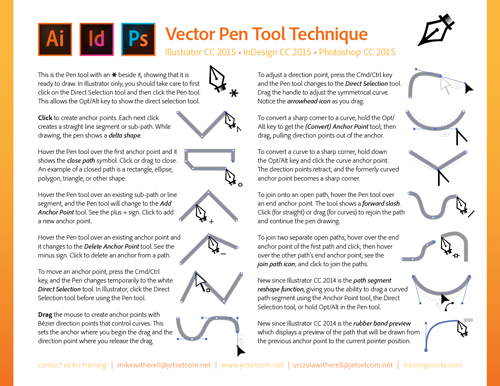 Mike's Vector Pen Tool Technique 2015