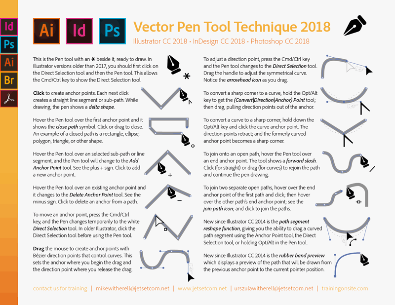 Pen Tool Technique 2018