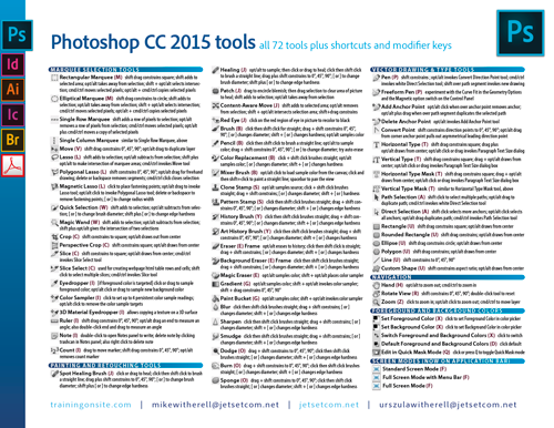 Photoshop CC 2015 tools, shortcuts, and modifier keys