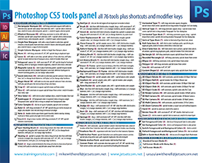 Photoshop CS5 tools, shortcuts, and modifier keys handout
