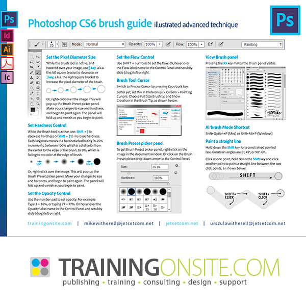 Photoshop CS6 brush guide handout