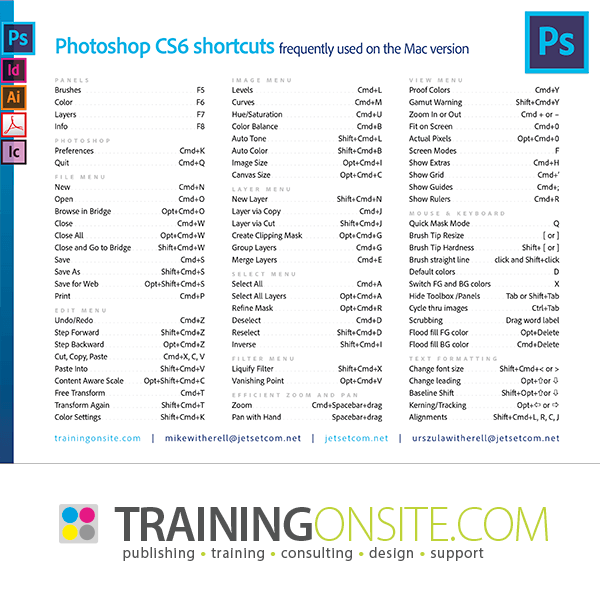 Photoshop CS6 frequently-used keyboard shortcuts handout