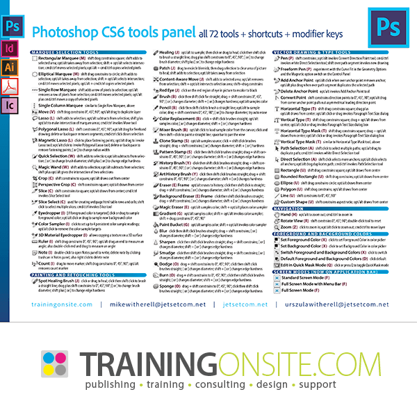 Photoshop CS6 tools and shortcuts and modifiers handout